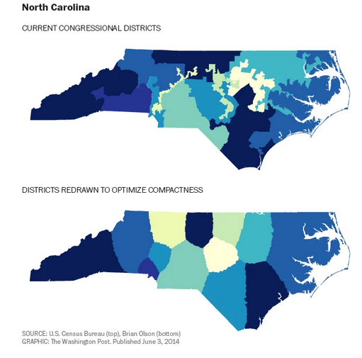 nc-districts